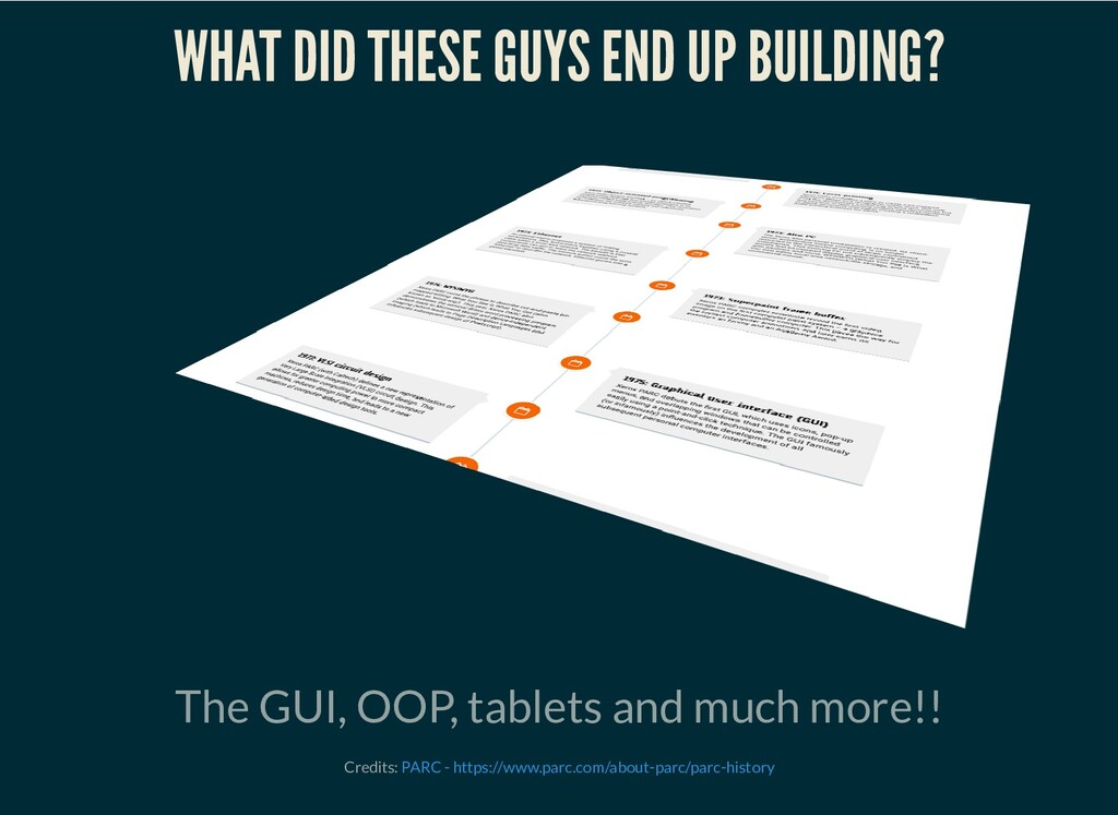 WHAT DID THESE GUYS END UP BUILDING? The GUI, O...