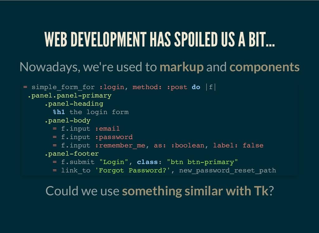WEB DEVELOPMENT HAS SPOILED US A BIT… Nowadays,...