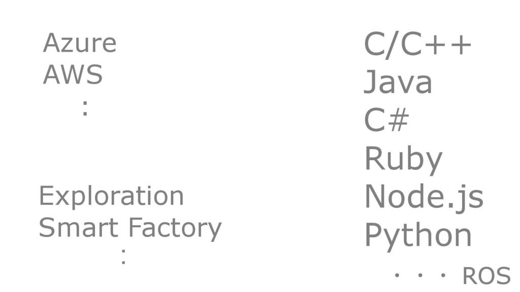 C/C++ Java C# Ruby Node.js Python ɾɾɾ ROS Azure...