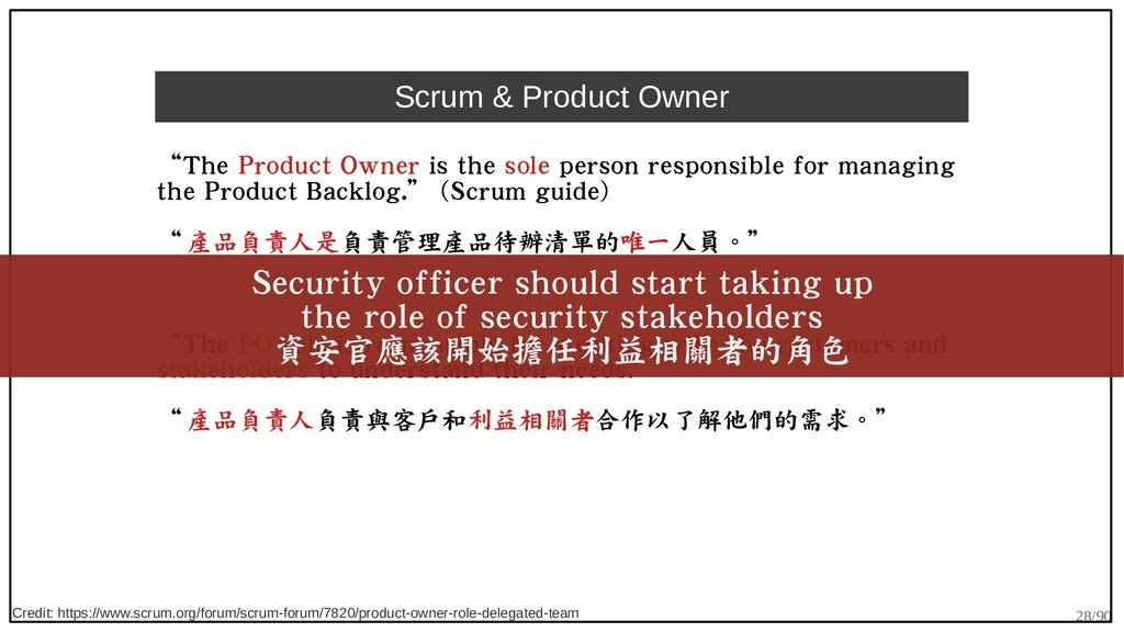 """28/90 Scrum & Product Owner """"The Product Owner ..."""
