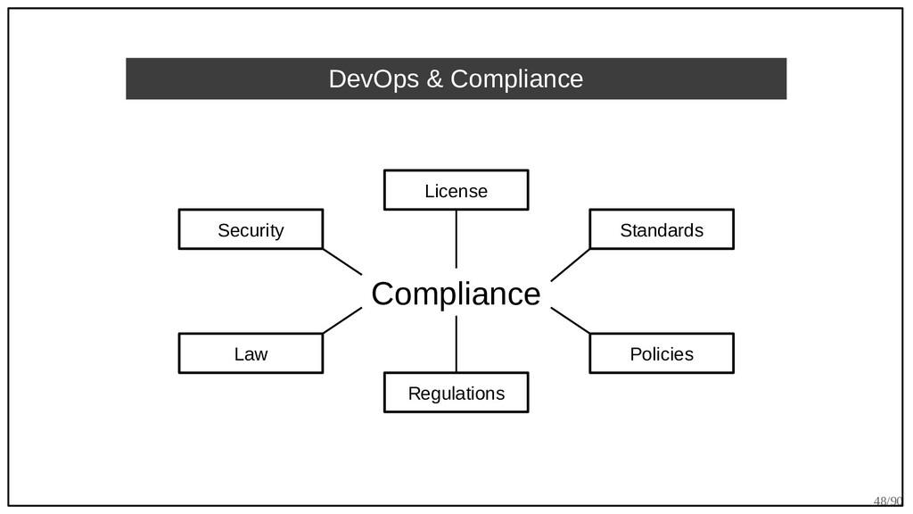 48/90 DevOps & Compliance Compliance Security L...