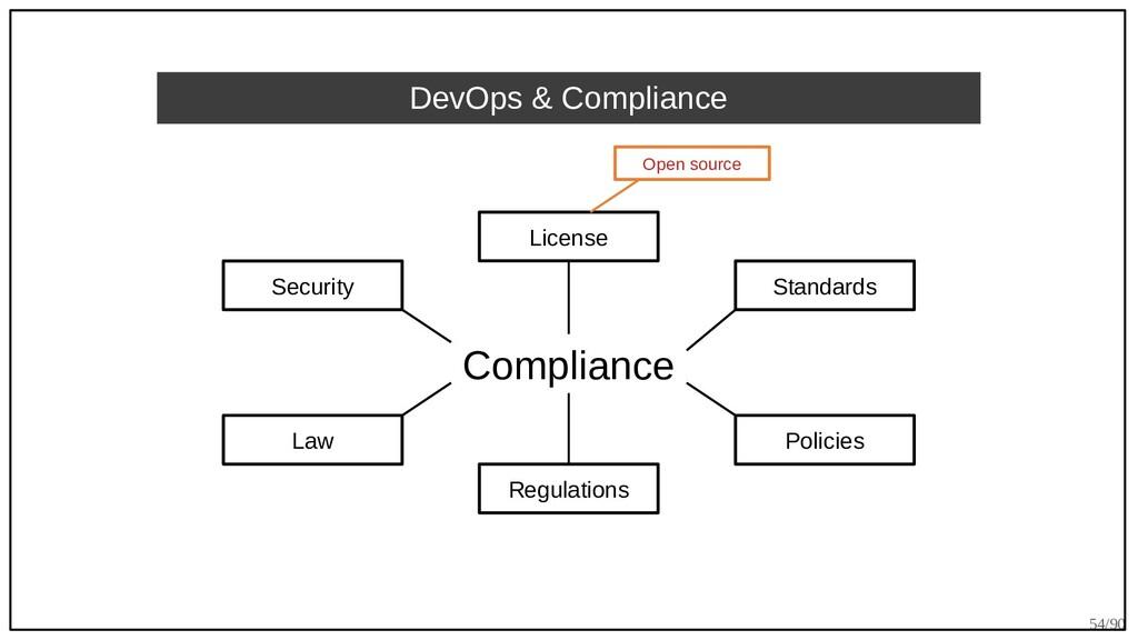 54/90 DevOps & Compliance Compliance Security L...