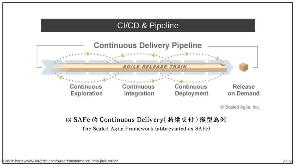 65/90 CI/CD & Pipeline Credit: https://www.link...