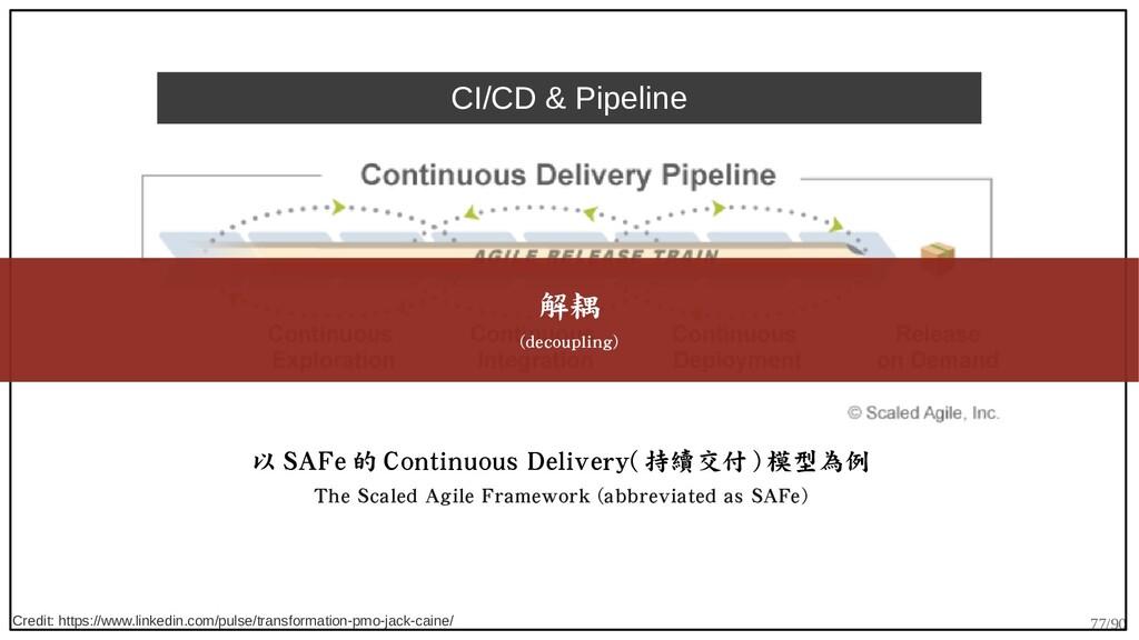 77/90 CI/CD & Pipeline Credit: https://www.link...