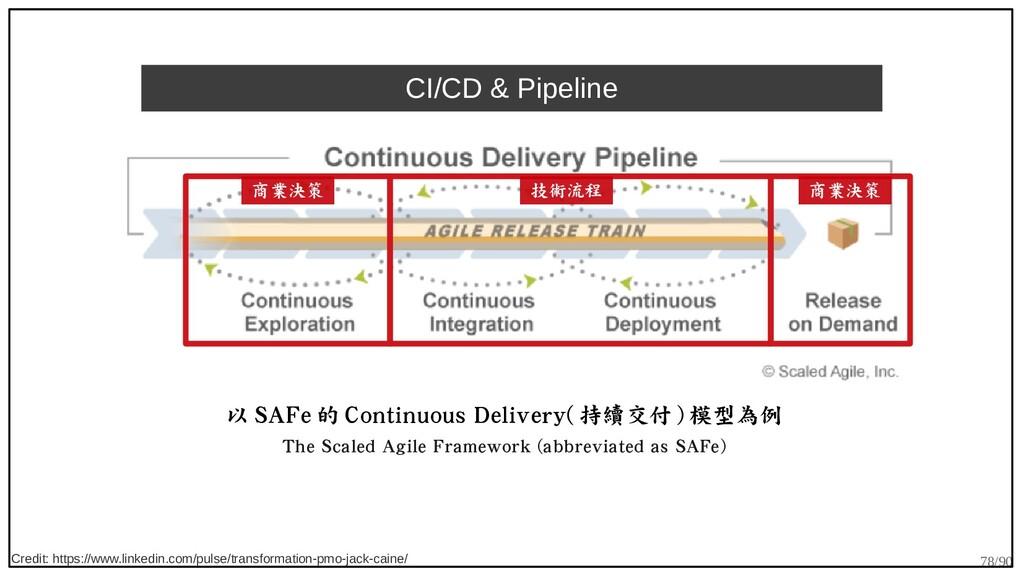 78/90 CI/CD & Pipeline Credit: https://www.link...