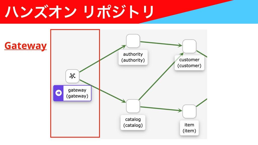 ϋϯζΦϯ ϦϙδτϦ Gateway