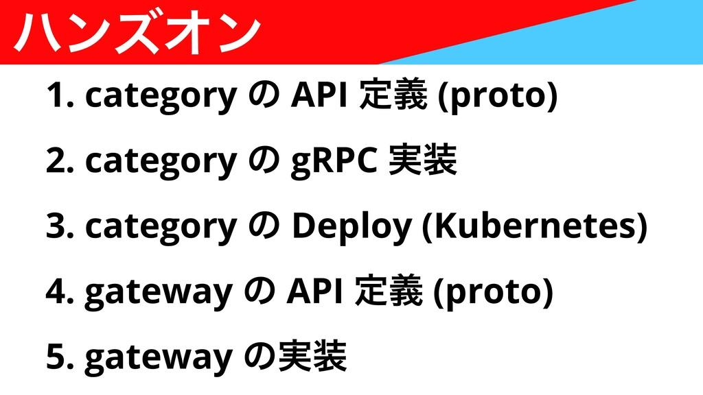 ϋϯζΦϯ 1. category ͷ API ఆٛ (proto)   2. categor...