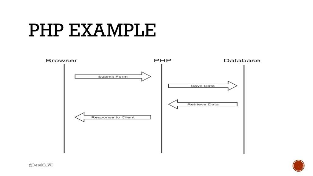 @DerekB_WI PHP EXAMPLE