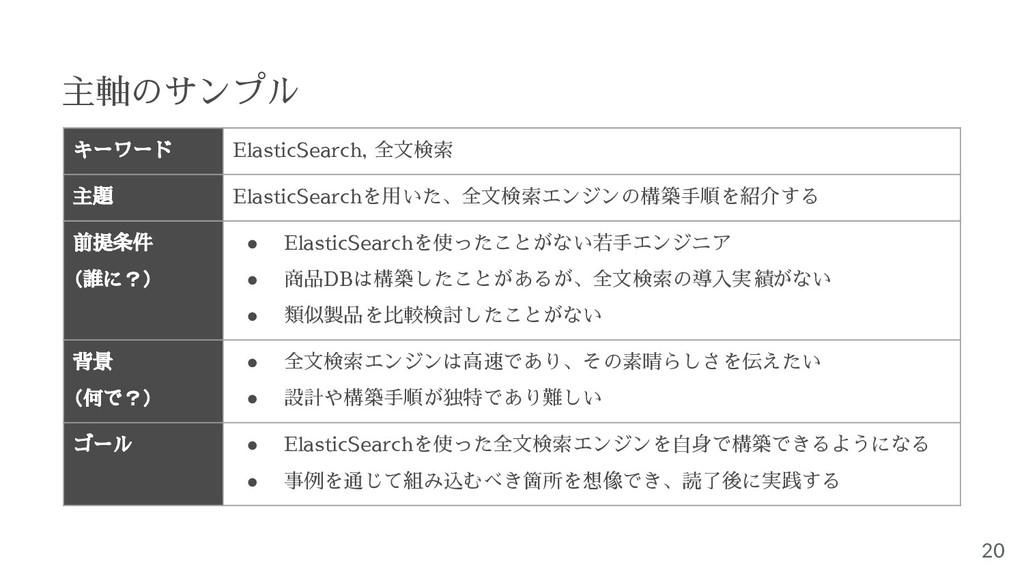 20 キーワード ElasticSearch, 全文検索 主題 ElasticSearchを用...