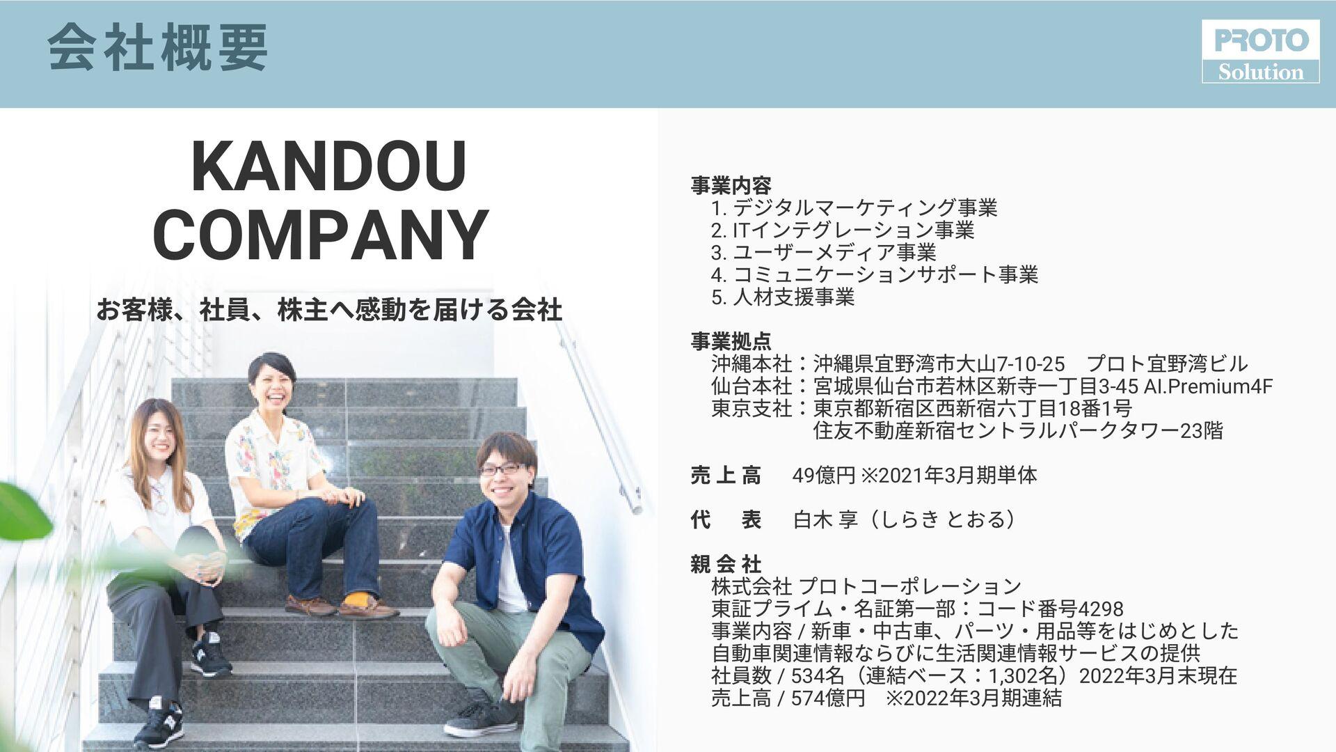 KANDOU COMPANY お 、 員、株主へ 動を ける 事業内 1. デジタルマーケティ...