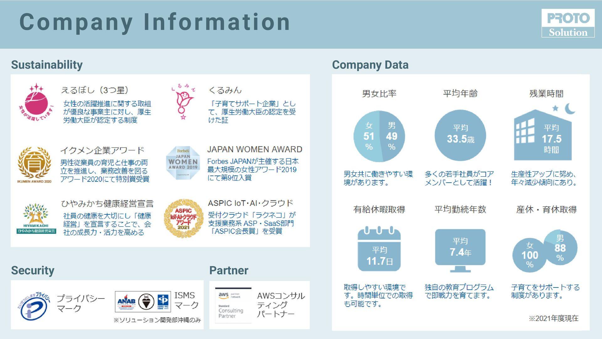 Company Information Sustainability Security Par...