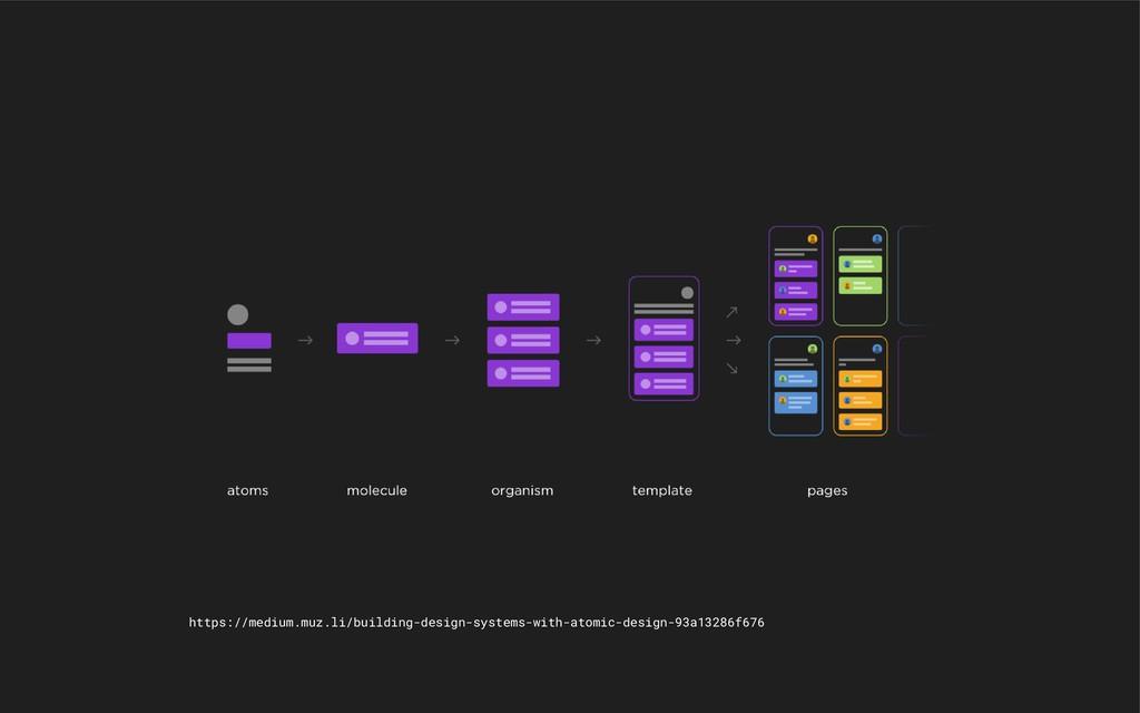 https://medium.muz.li/building-design-systems-w...