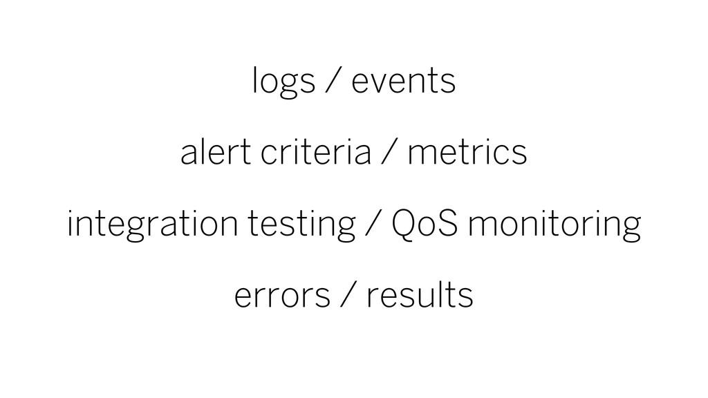 logs / events alert criteria / metrics integrat...