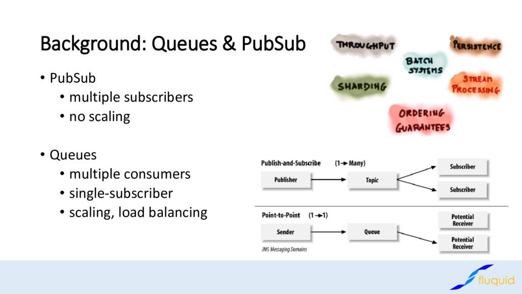 Background: Queues & PubSub • PubSub • multiple...