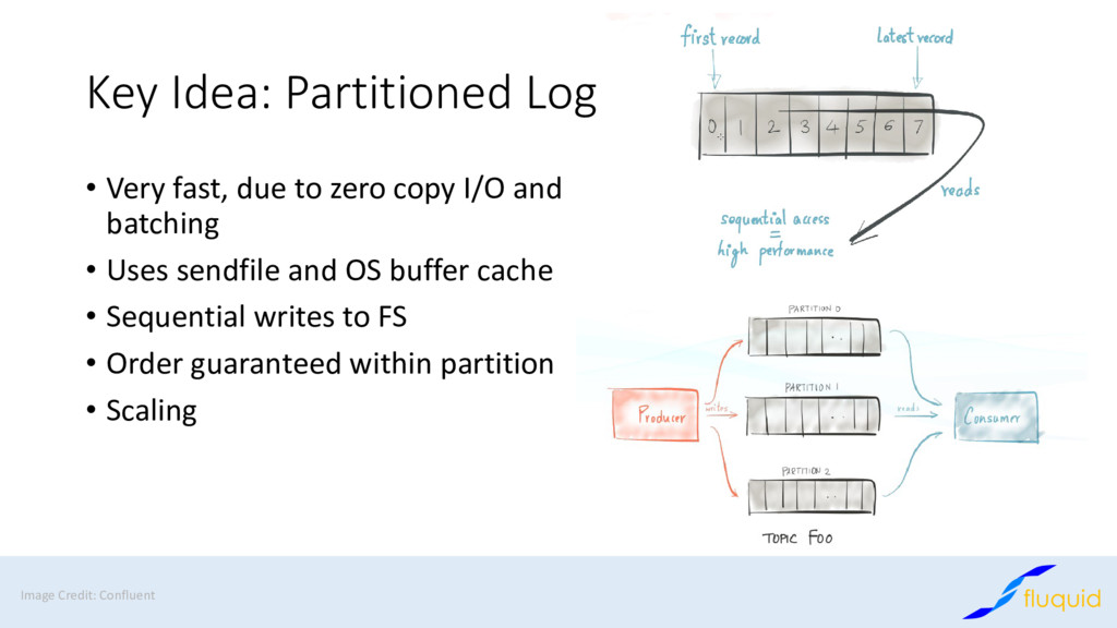Key Idea: Partitioned Log • Very fast, due to z...