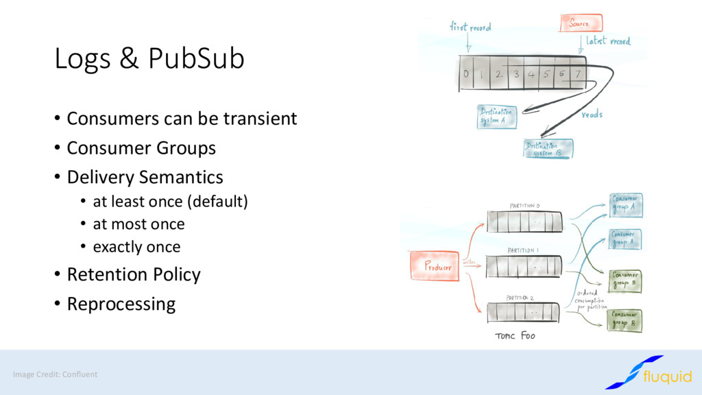 Logs & PubSub • Consumers can be transient • Co...