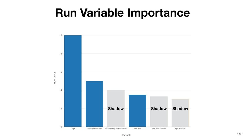 110 Run Variable Importance Shadow Shadow Shadow