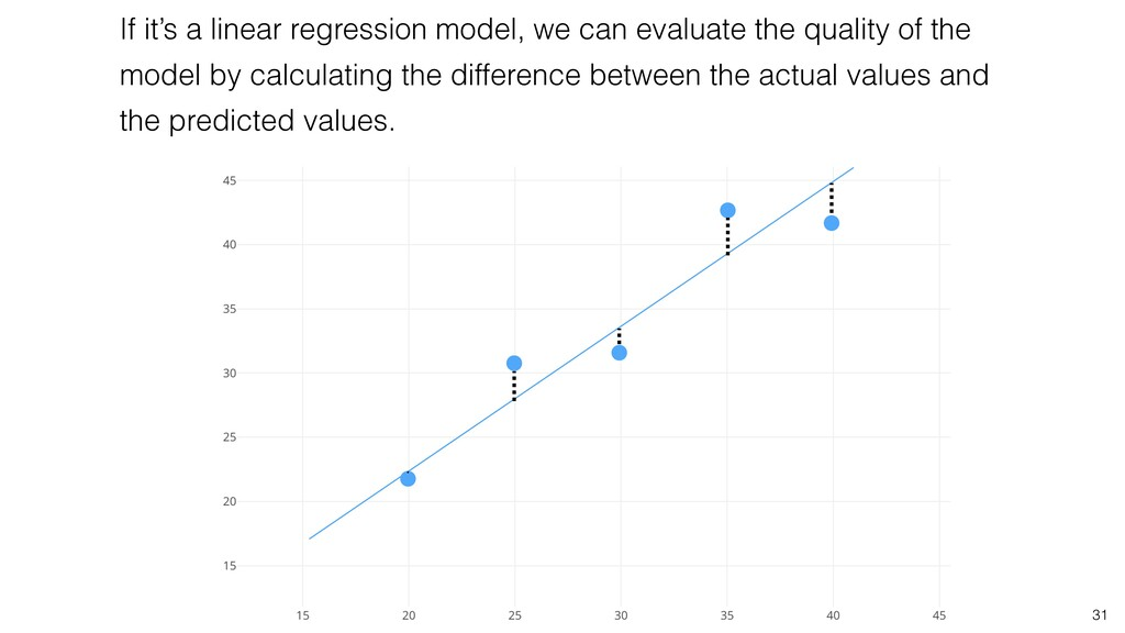31 If it's a linear regression model, we can ev...