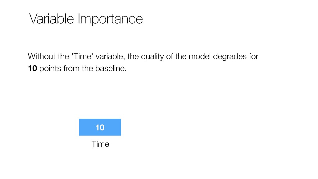Variable Importance Time Without the 'Time' var...