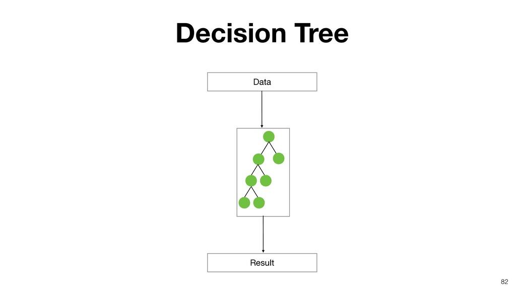 82 Data Result Decision Tree