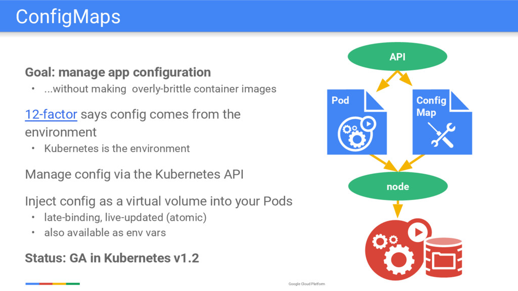 Google Cloud Platform Goal: manage app configur...