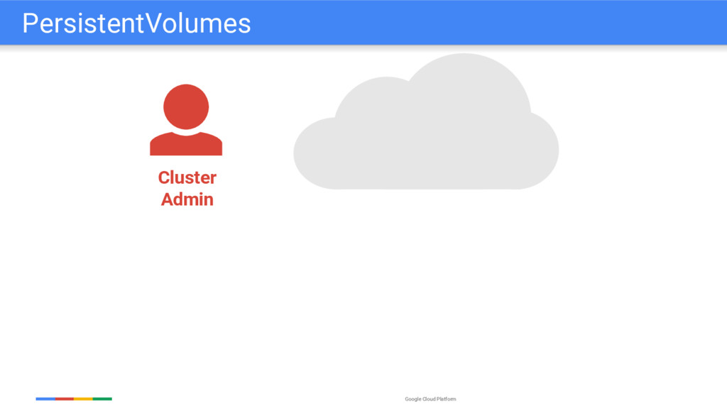 Google Cloud Platform Cluster Admin PersistentV...