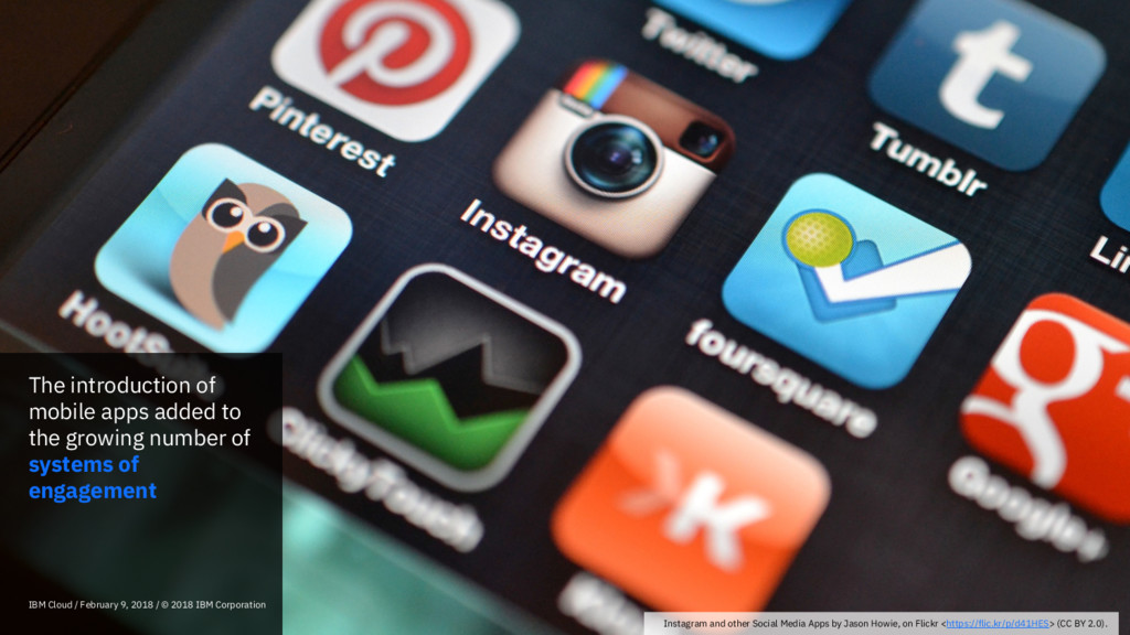 The introduction of mobile apps added to the gr...