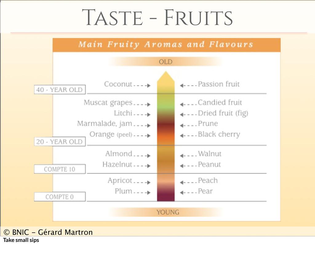 Taste - Fruits Les p © BNIC - Gérard Martron Ta...