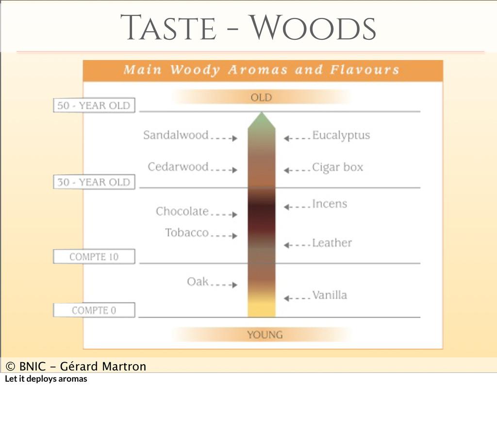 Taste - Woods © BNIC - Gérard Martron Let it de...