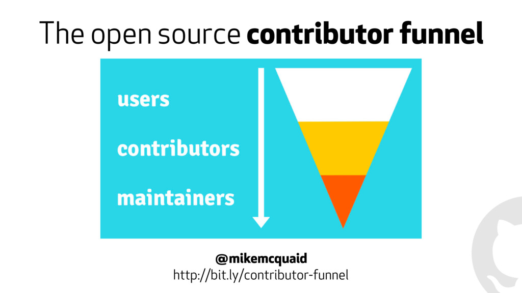 The open source contributor funnel @mikemcquaid...