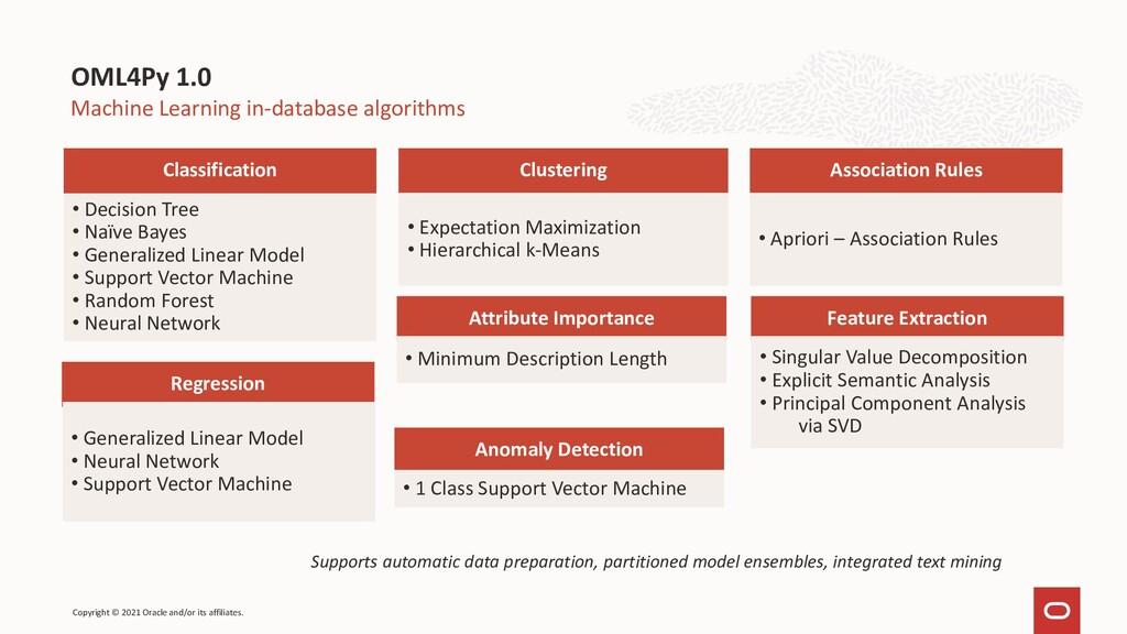 Machine Learning in-database algorithms OML4Py ...