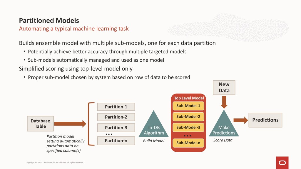 Automating a typical machine learning task Buil...