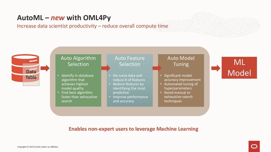 Increase data scientist productivity – reduce o...