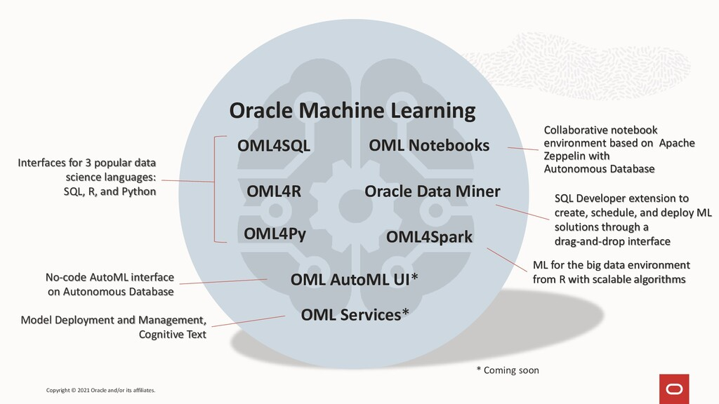 Copyright © 2021 Oracle and/or its affiliates. ...