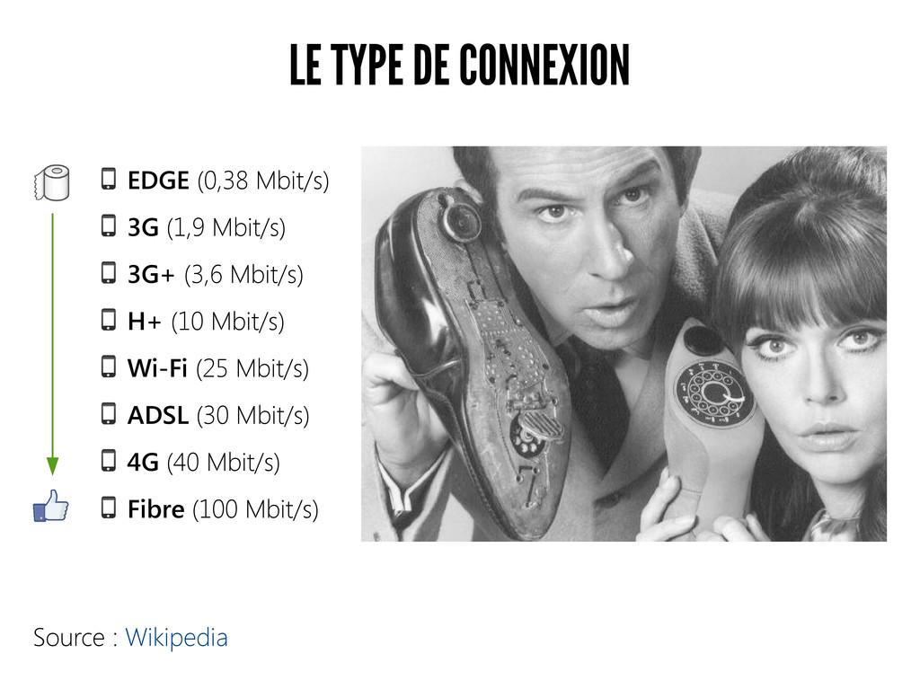 LE TYPE DE CONNEXION EDGE (0,38 Mbit/s) 3G (1,9...