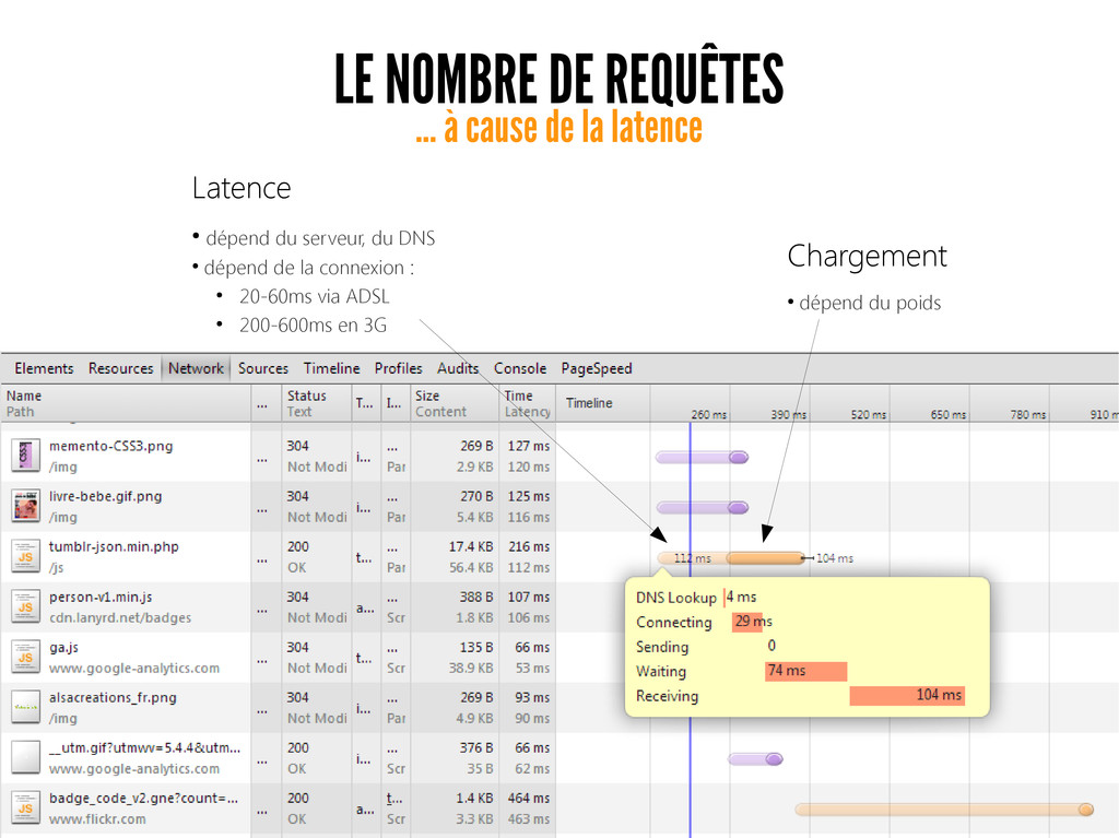 LE NOMBRE DE REQUÊTES … à cause de la latence L...