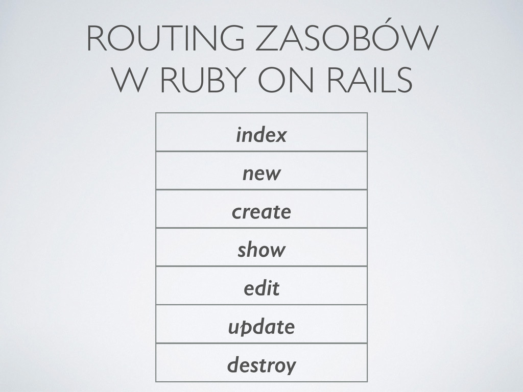 ROUTING ZASOBÓW W RUBY ON RAILS destroy update ...