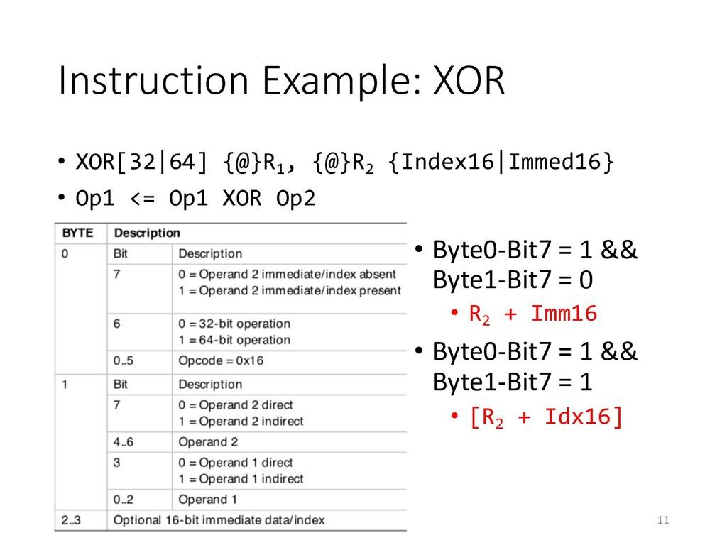 Instruction Example: XOR • XOR[32|64] {@}R1 , {...