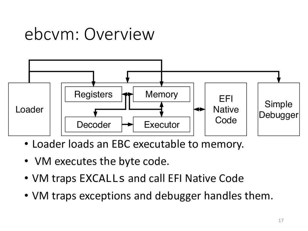 ebcvm: Overview 17 • Loader loads an EBC execut...