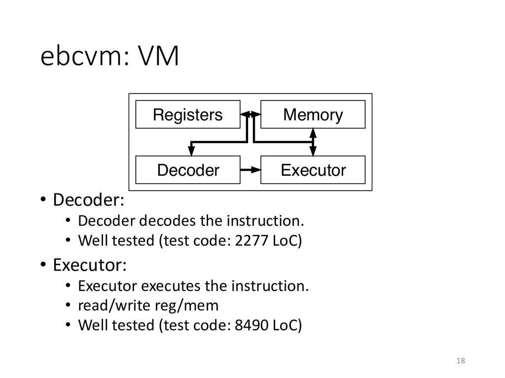 ebcvm: VM • Decoder: • Decoder decodes the inst...