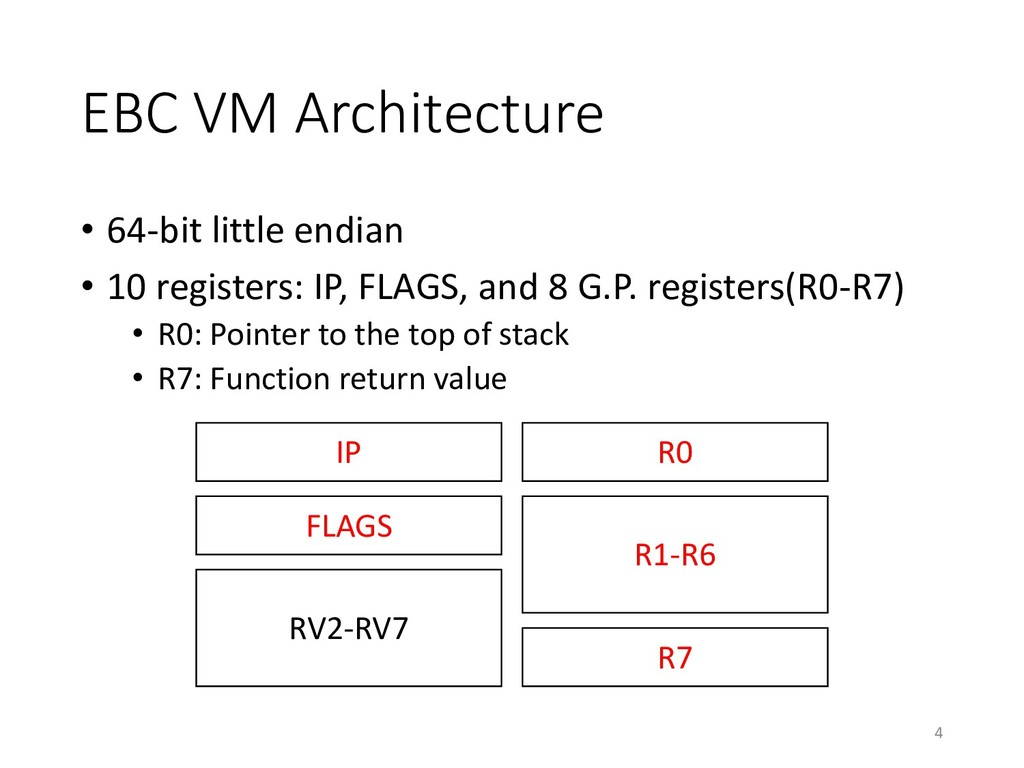 EBC VM Architecture • 64-bit little endian • 10...