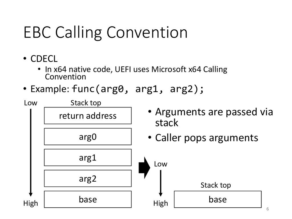EBC Calling Convention • CDECL • In x64 native ...