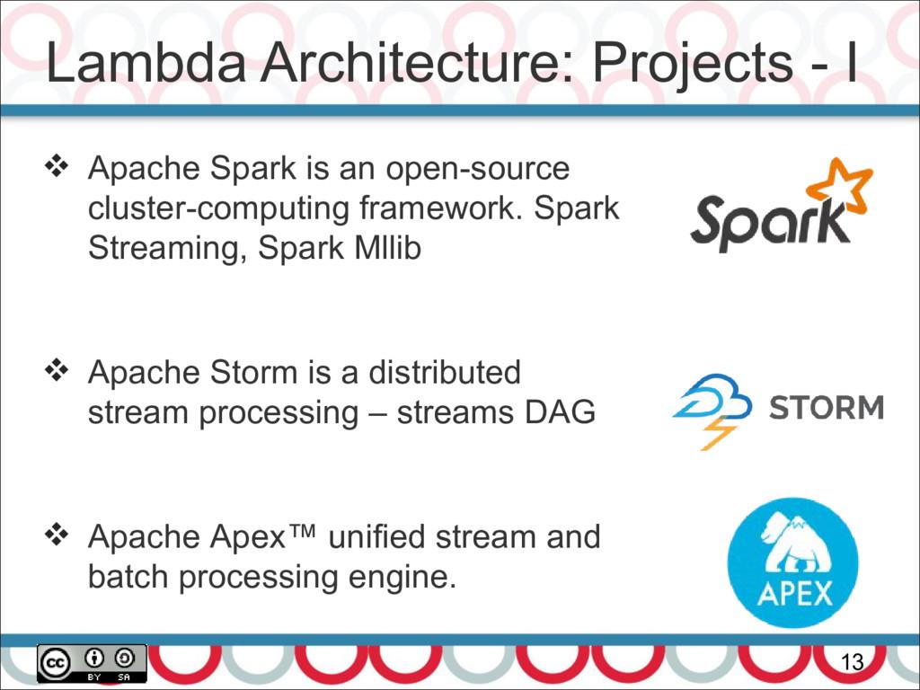 Lambda Architecture: Projects - I 13  Apache S...