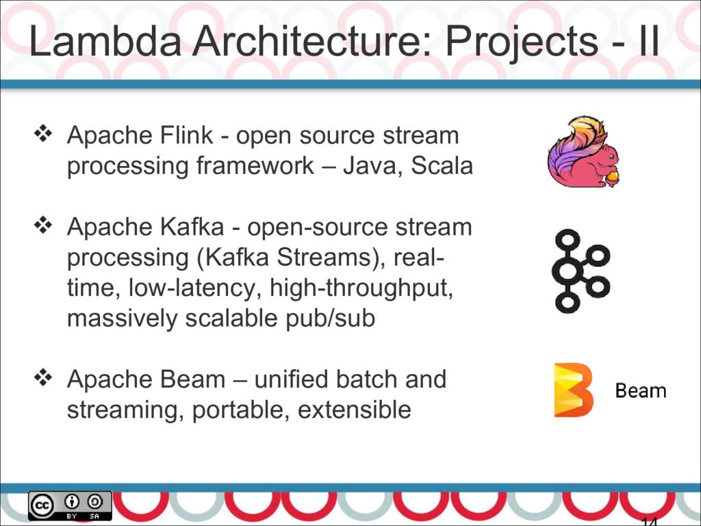 Lambda Architecture: Projects - II  Apache Fli...