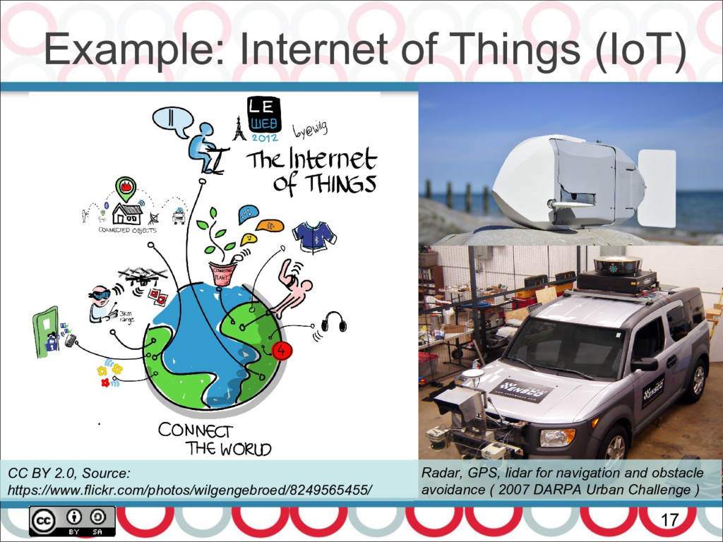 Example: Internet of Things (IoT) 17 CC BY 2.0,...