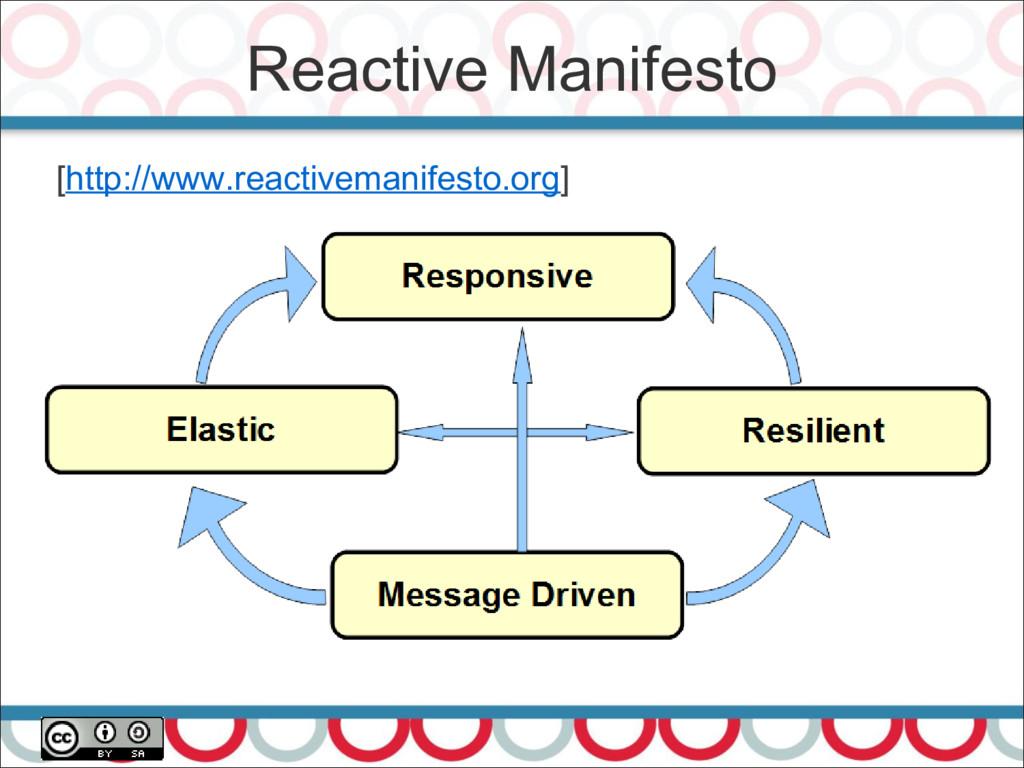 Reactive Manifesto 23 [http://www.reactivemanif...