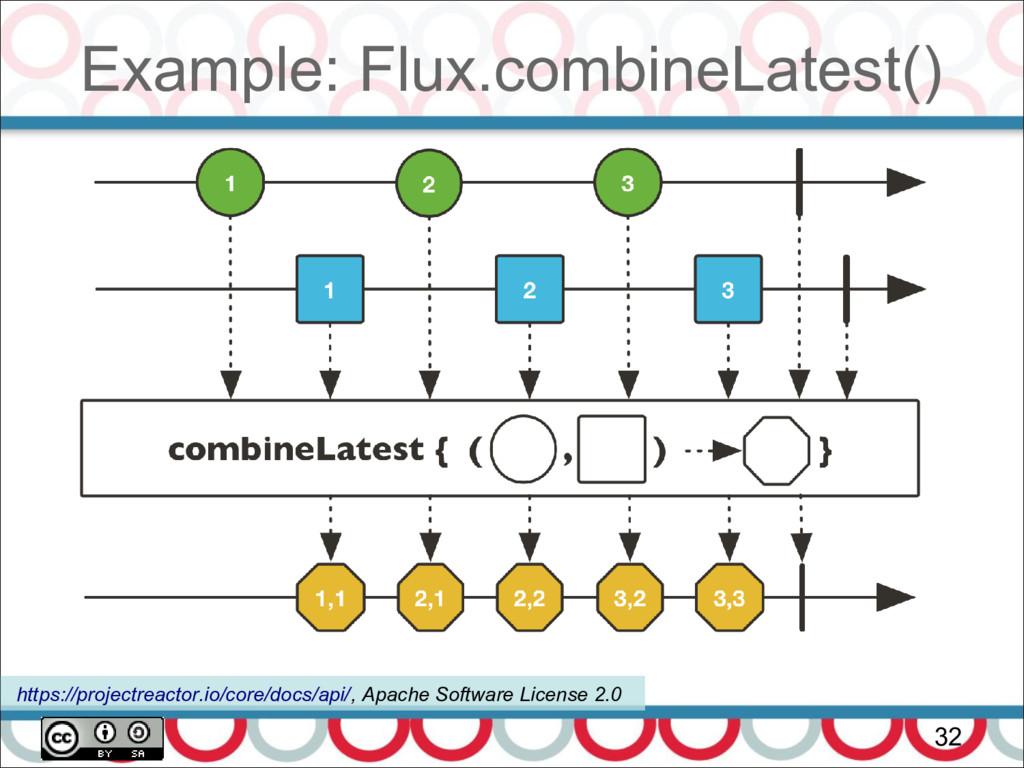 Example: Flux.combineLatest() 32 https://projec...
