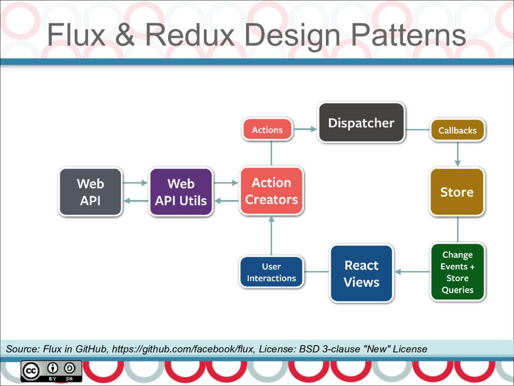 Flux & Redux Design Patterns Source: Flux in Gi...