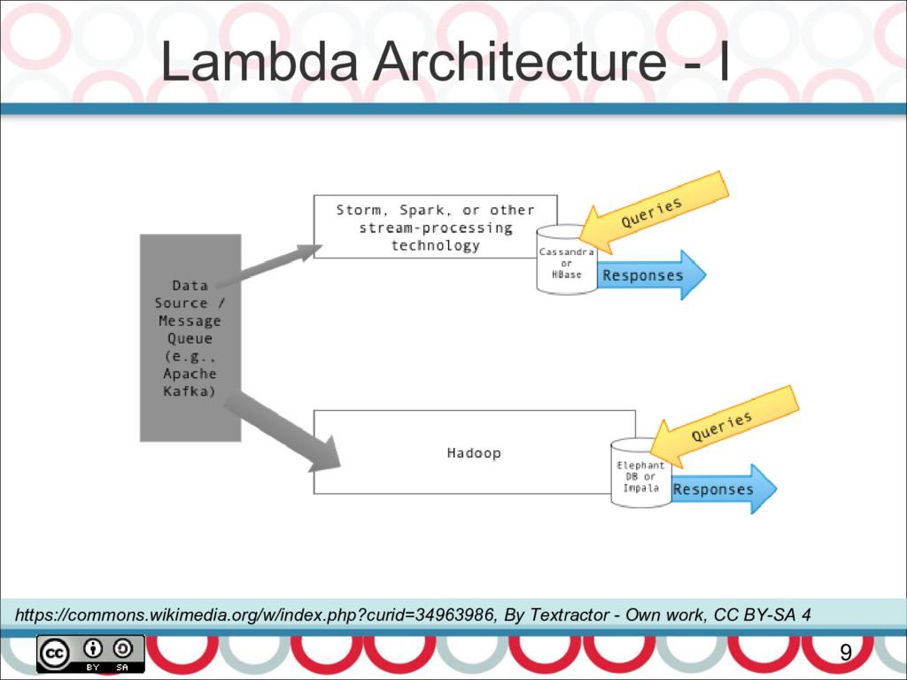 Lambda Architecture - I 9 https://commons.wikim...