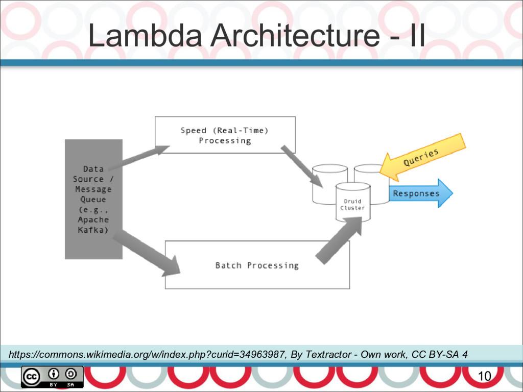 Lambda Architecture - II 10 https://commons.wik...